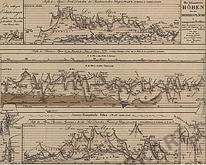 1855 - Flüsse und Berge (Replikat)