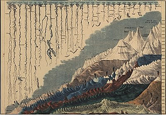 1854 - Rivers and Mountains (Replica)