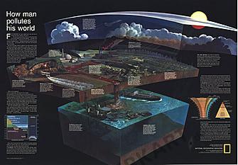 1970 Wie die Menschheit die Erde verschmutzt 107 x 73cm